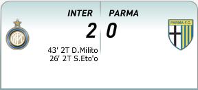 inter_parma