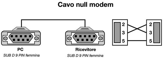 Schema Cablaggio Vga : Schema cablaggio cavo usb zapojení kabelu fai da te