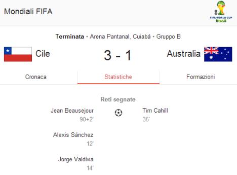 cile-australia_risultato