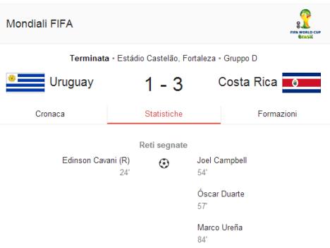 Uruguay-CostaRica