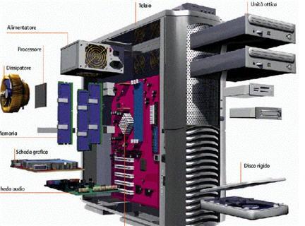 assemblare PC