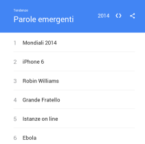Google Trend   Classifica Parole emergenti