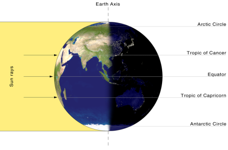 1024px-Earth-lighting-equinox_EN